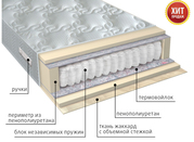 Крупная оптовая база матрасов VEGA